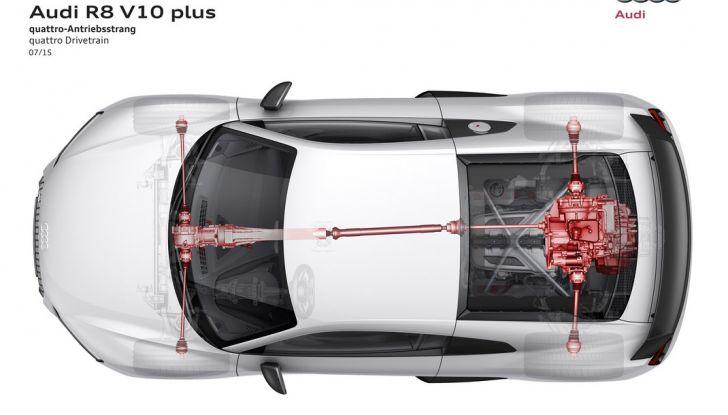 Audi R8 V10 plus 4 drivetrain
