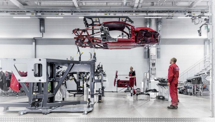 R8 produzione Audi Böllinger Höfe