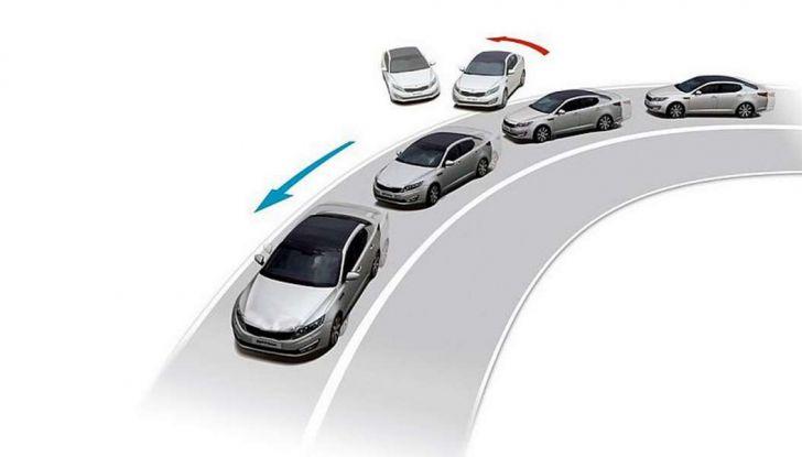 Differenza tra Sicurezza Attiva e Sicurezza Passiva dell'auto - Foto 7 di 10