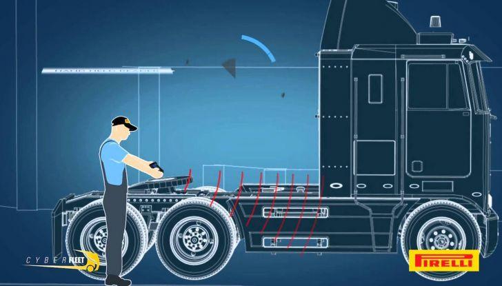 Pirelli Cyber Car, pneumatici in dialogo con le auto: ecco il futuro secondo la P Lunga - Foto 4 di 8