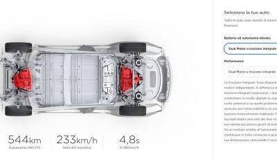 Tesla Model 3: Quanto costa, come ordinarla e quando arriva