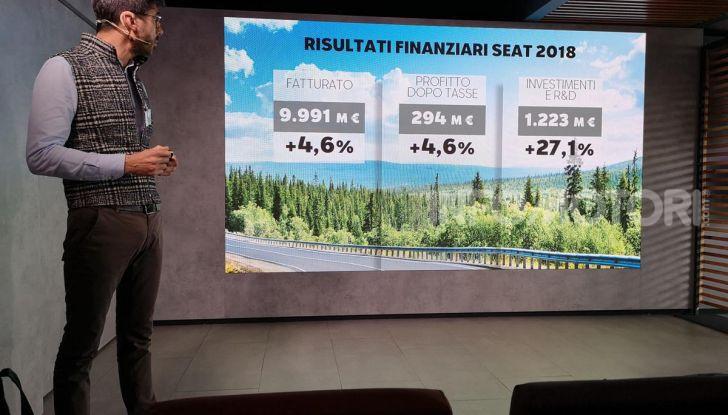 [VIDEO] Prova nuova Gamma Seat Metano: info, costi, e benefici dei motori TGI - Foto 3 di 24