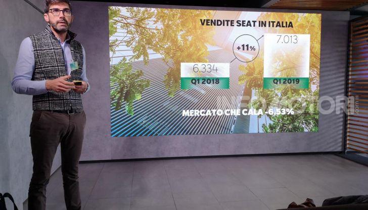 [VIDEO] Prova nuova Gamma Seat Metano: info, costi, e benefici dei motori TGI - Foto 5 di 24