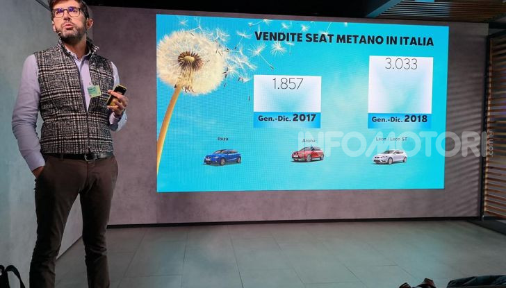 [VIDEO] Prova nuova Gamma Seat Metano: info, costi, e benefici dei motori TGI - Foto 7 di 24
