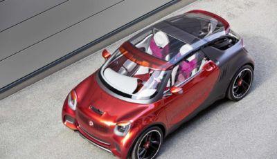 Smart: il SUV elettrico pronto per il Salone di Monaco 2021