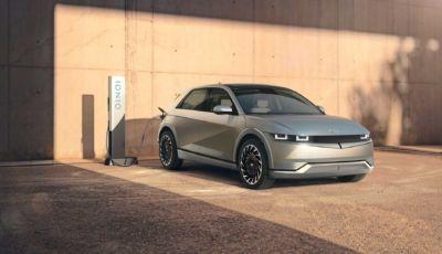 Hyundai Ioniq 5: il SUV elettrico del futuro è finalmente realtà