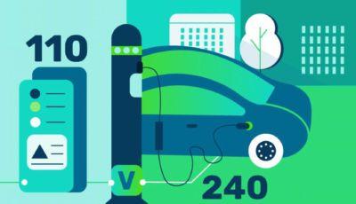 Auto elettriche: l'UE introduce le etichette per la ricarica